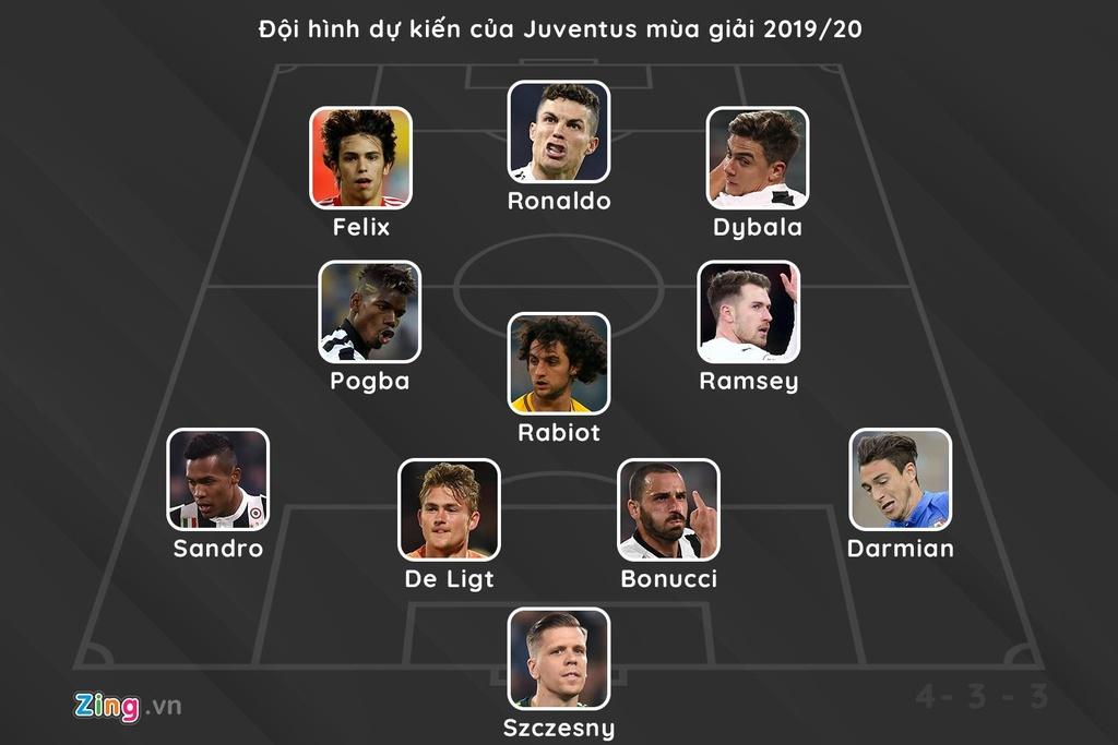 Ronaldo song hanh Pogba o doi hinh trong mo cua Juventus mua toi hinh anh 12
