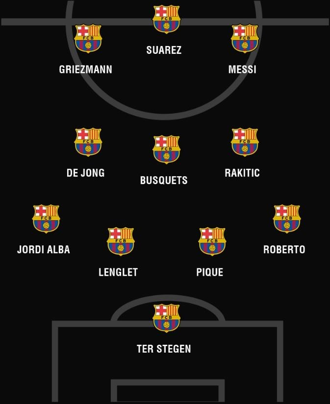 Doi hinh Barcelona mua toi voi su ket hop cua Messi va Griezmann hinh anh 12