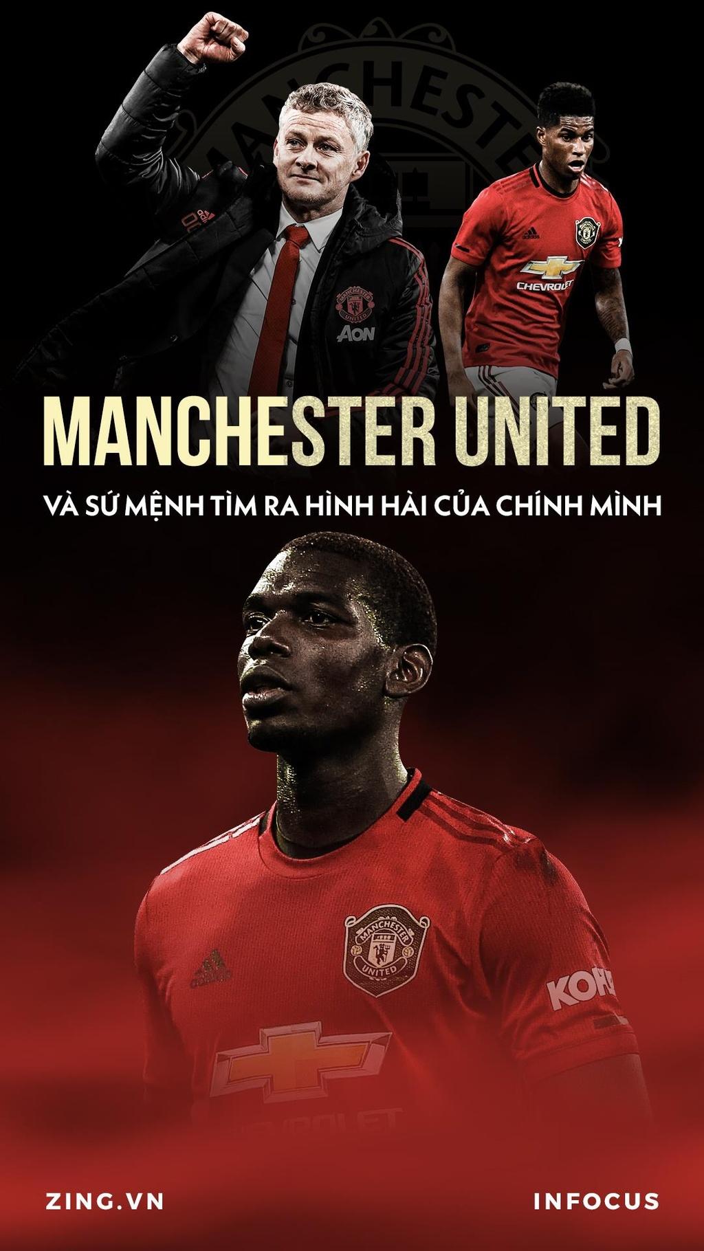 Man United va su menh tim ra hinh hai cua chinh minh hinh anh 1