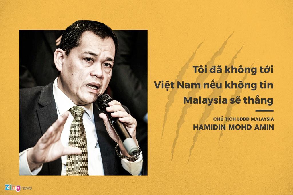 Viet Nam Malaysia anh 2