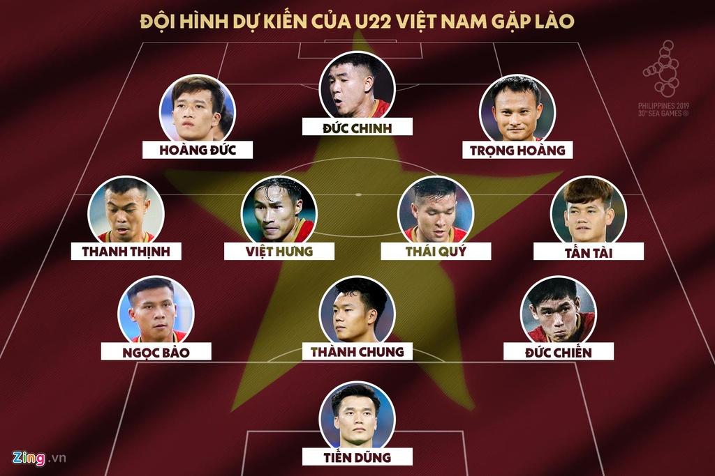 U22 Viet Nam vs U22 Lao: Gianh 3 diem, san sang dau Indonesia hinh anh 4