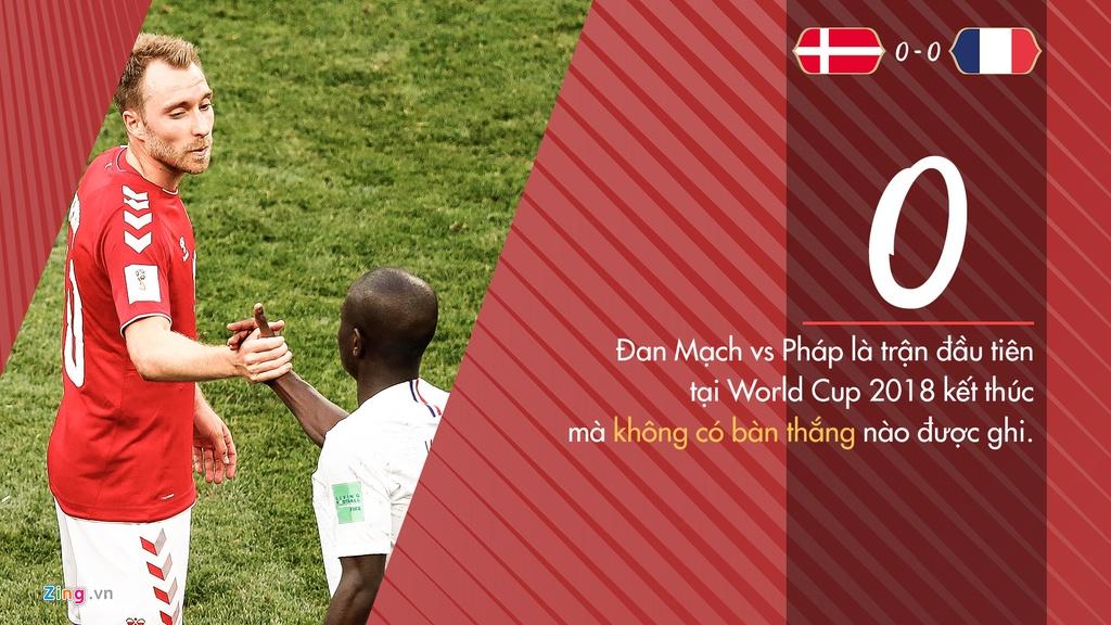 Cham dut chuoi tran tit ngoi, Messi thiet lap ky luc World Cup hinh anh 1