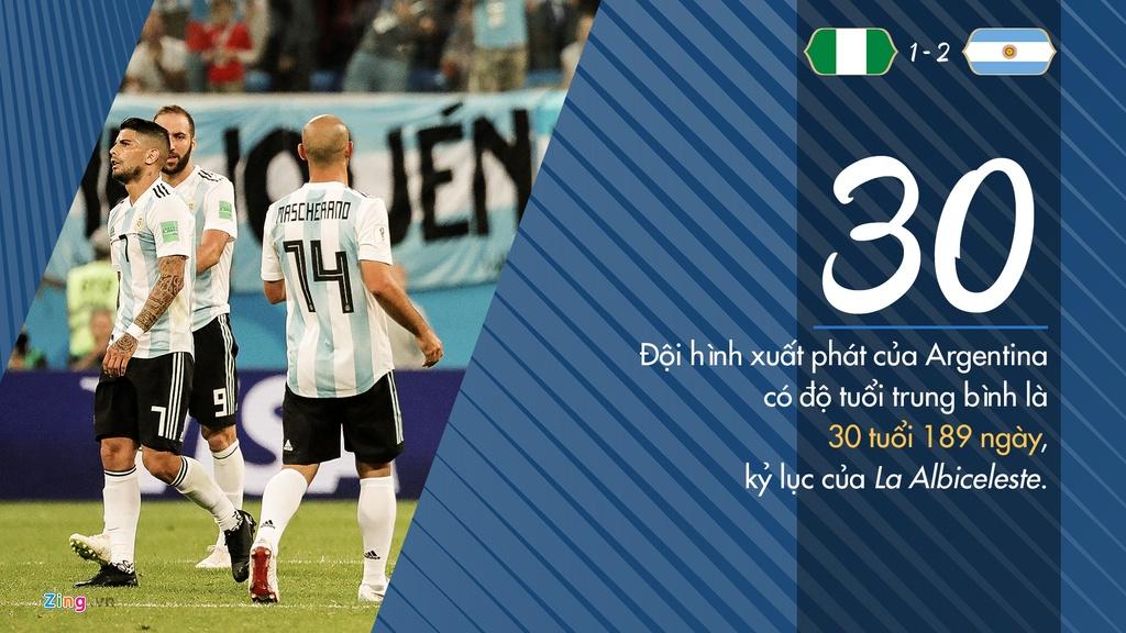Cham dut chuoi tran tit ngoi, Messi thiet lap ky luc World Cup hinh anh 3