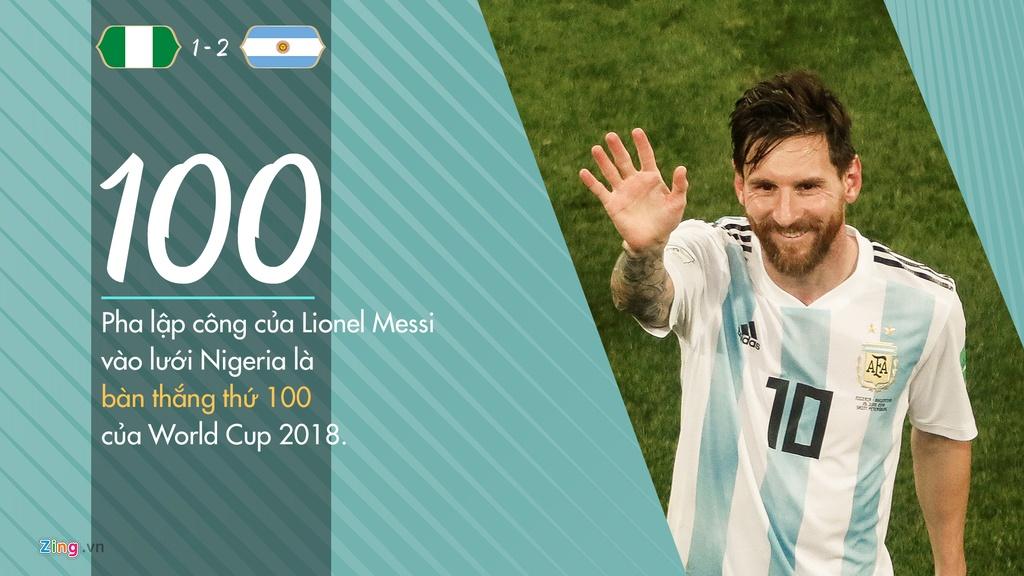 Cham dut chuoi tran tit ngoi, Messi thiet lap ky luc World Cup hinh anh 4