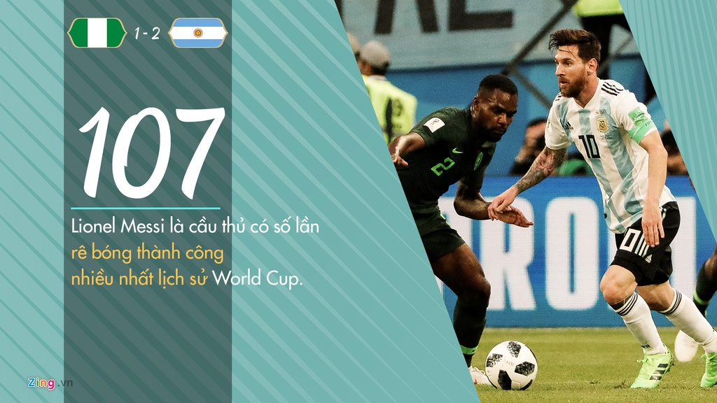Cham dut chuoi tran tit ngoi, Messi thiet lap ky luc World Cup hinh anh 6