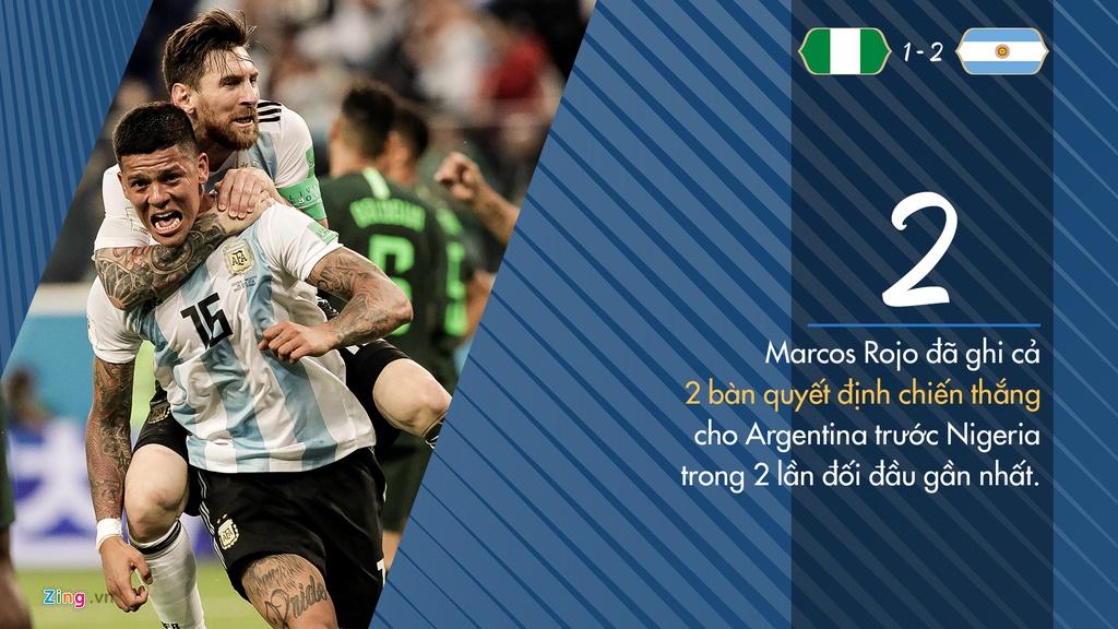 Cham dut chuoi tran tit ngoi, Messi thiet lap ky luc World Cup hinh anh 7