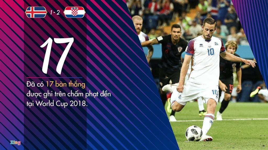 Cham dut chuoi tran tit ngoi, Messi thiet lap ky luc World Cup hinh anh 8