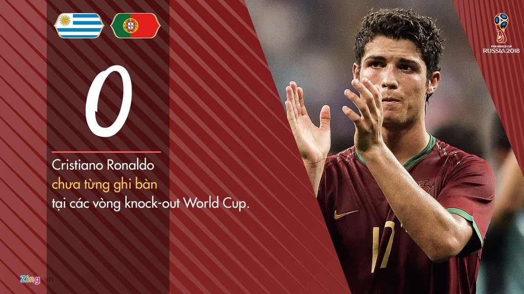 Tinh huong co dinh - vu khi cua Uruguay truoc tran gap Bo Dao Nha hinh anh 6