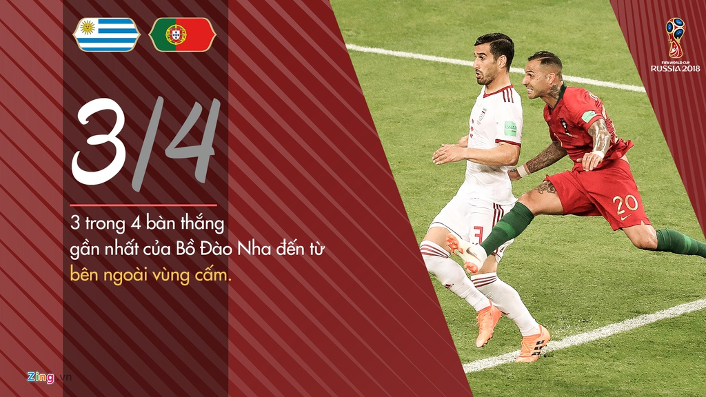 Tinh huong co dinh - vu khi cua Uruguay truoc tran gap Bo Dao Nha hinh anh 8