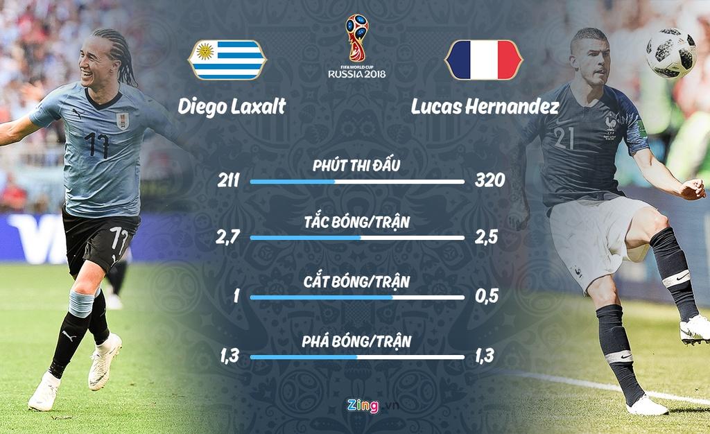 Phap gap Uruguay o tu ket World Cup anh 3