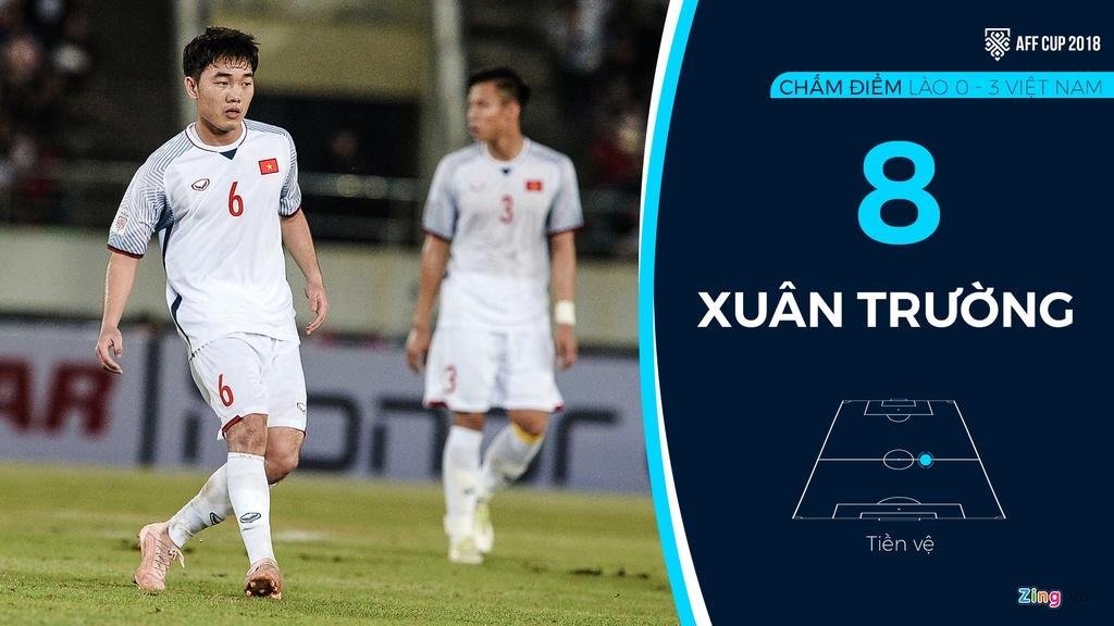 Cham diem Lao vs Viet Nam: Xuan Truong tien bo, Cong Phuong hay nhat hinh anh 7