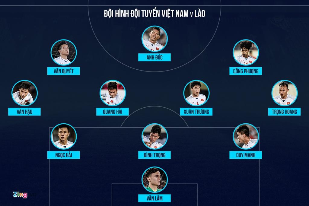 Cham diem Lao vs Viet Nam: Xuan Truong tien bo, Cong Phuong hay nhat hinh anh 12