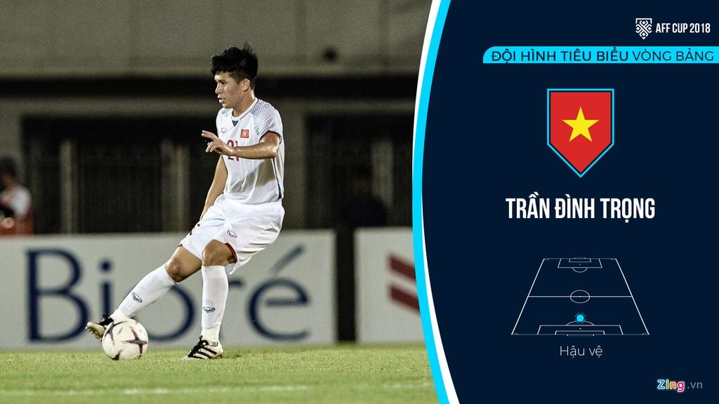 Thai Lan va Viet Nam ap dao trong doi hinh tieu bieu vong bang AFF Cup hinh anh 3