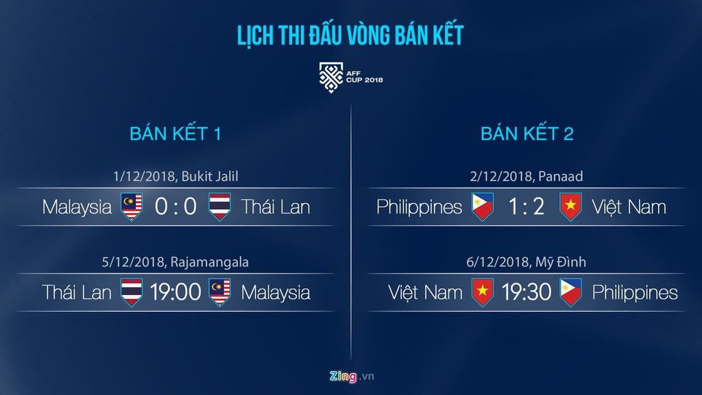 Cham diem Philippines vs Viet Nam: 'Song Duc' hay nhat tran hinh anh 13
