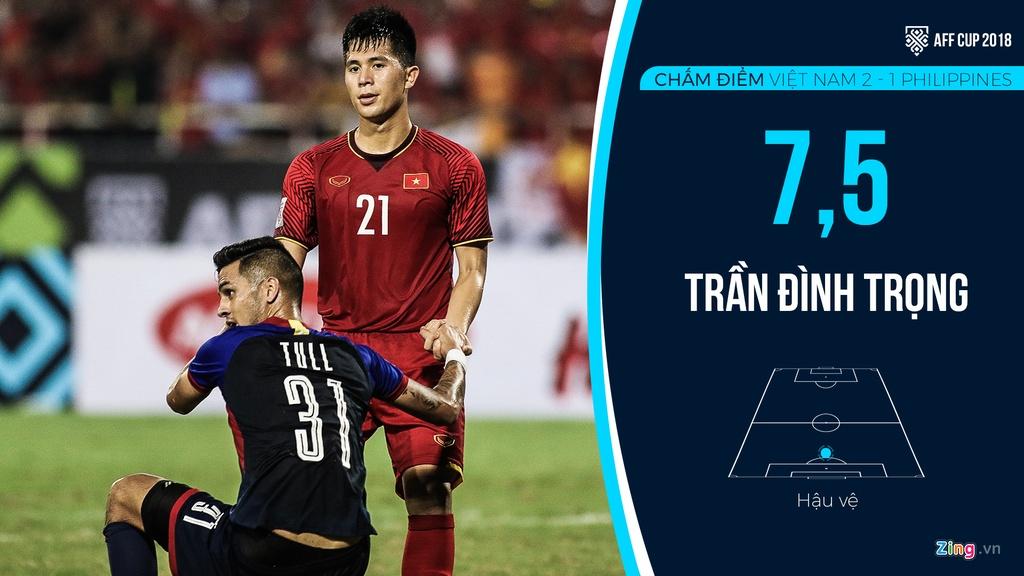 Cham diem Viet Nam vs Philippines: Quang Hai ruc sang hinh anh 3