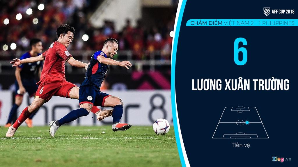 Cham diem Viet Nam vs Philippines: Quang Hai ruc sang hinh anh 7