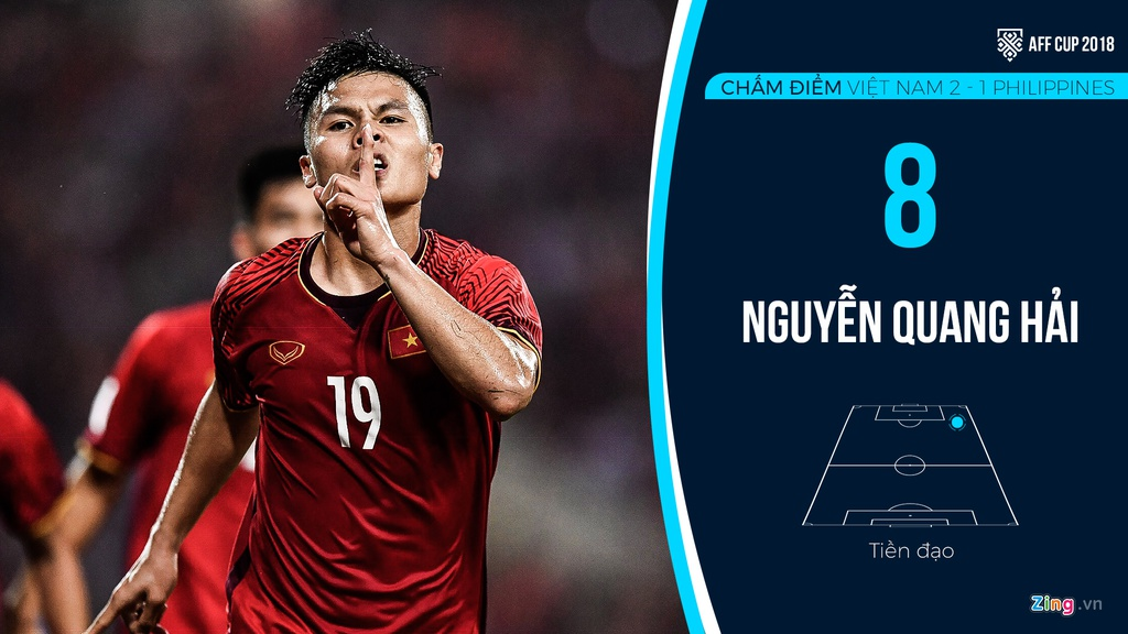 Cham diem Viet Nam vs Philippines: Quang Hai ruc sang hinh anh 9