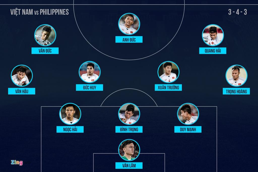 Cham diem Viet Nam vs Philippines: Quang Hai ruc sang hinh anh 15