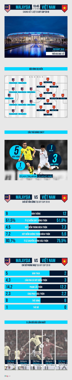 Malaysia vs Viet Nam: 'Hiem hoa' Talaha hinh anh 1