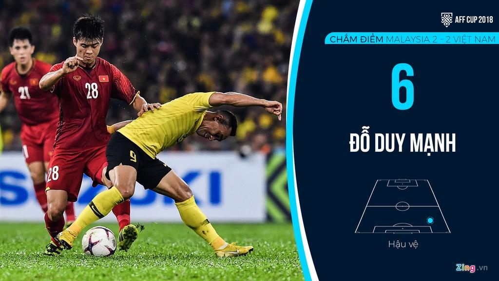 Cham diem Malaysia vs Viet Nam: Duc Chinh kem may hinh anh 2