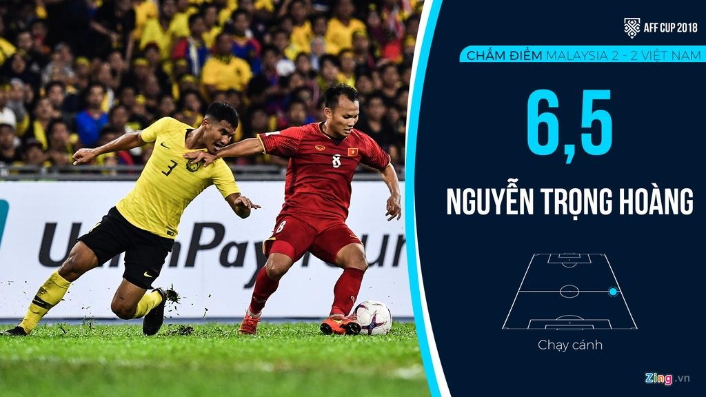 Cham diem Malaysia vs Viet Nam: Duc Chinh kem may hinh anh 5