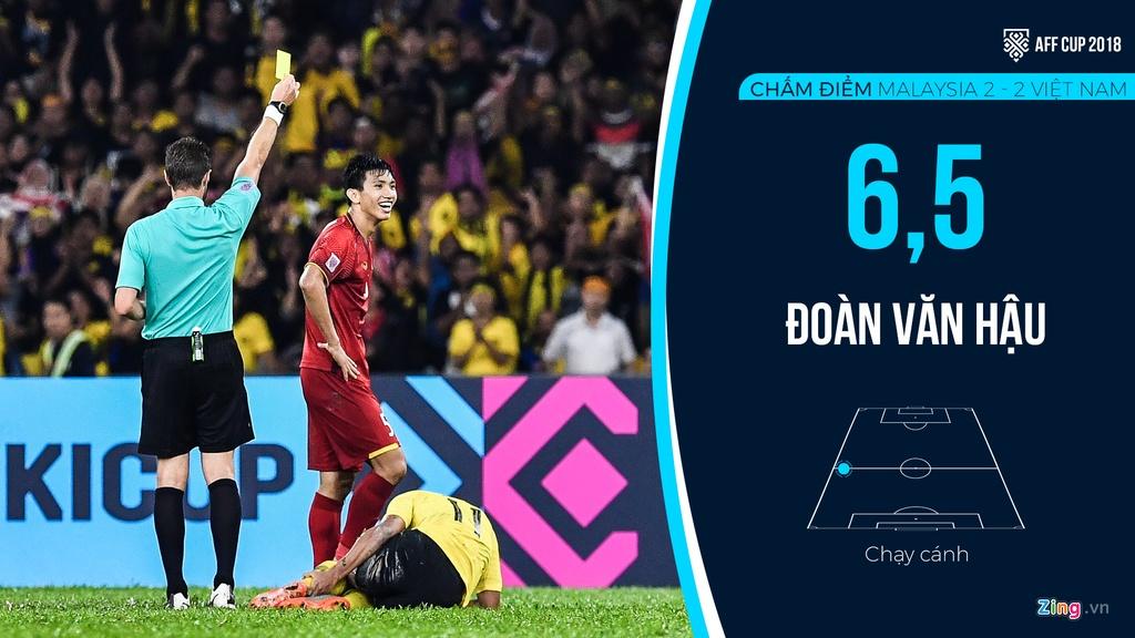 Cham diem Malaysia vs Viet Nam: Duc Chinh kem may hinh anh 6
