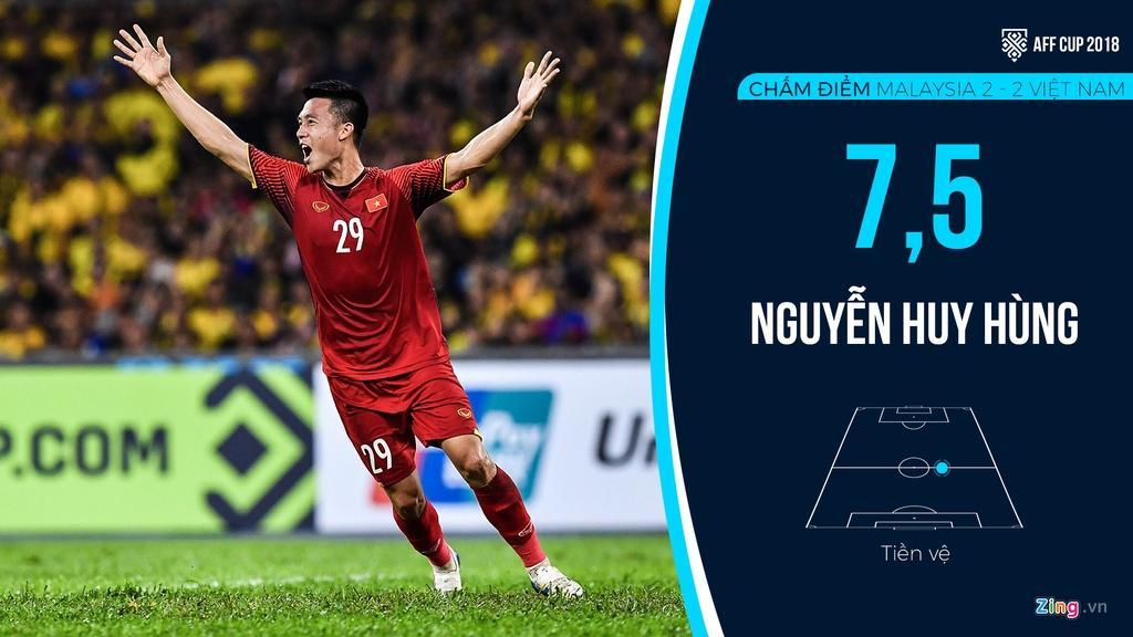 Cham diem Malaysia vs Viet Nam: Duc Chinh kem may hinh anh 7