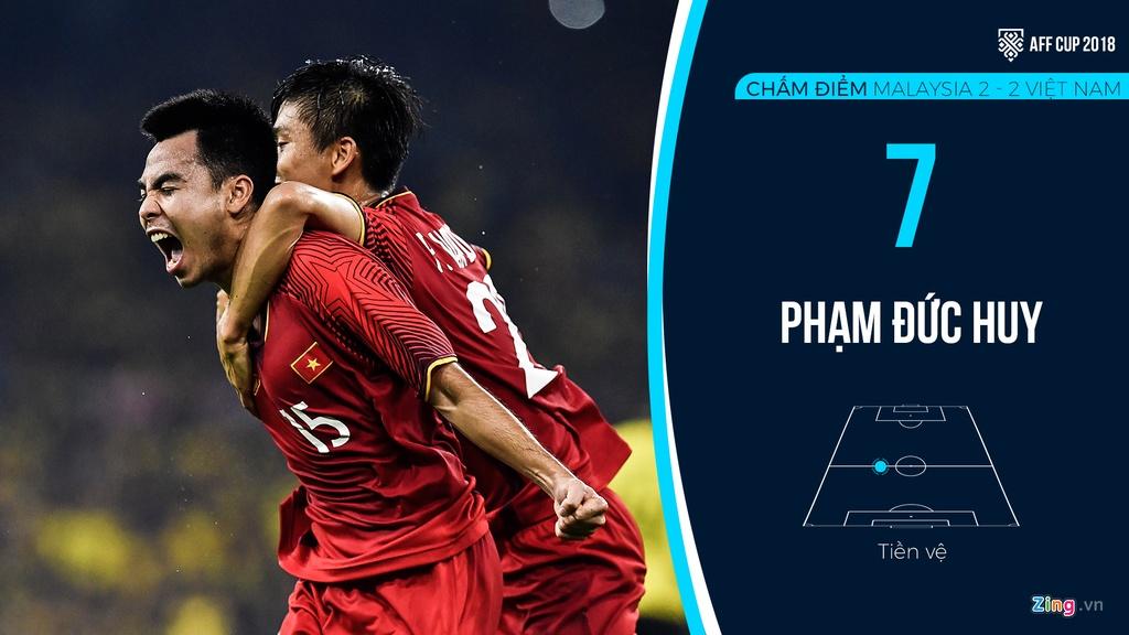 Cham diem Malaysia vs Viet Nam: Duc Chinh kem may hinh anh 8