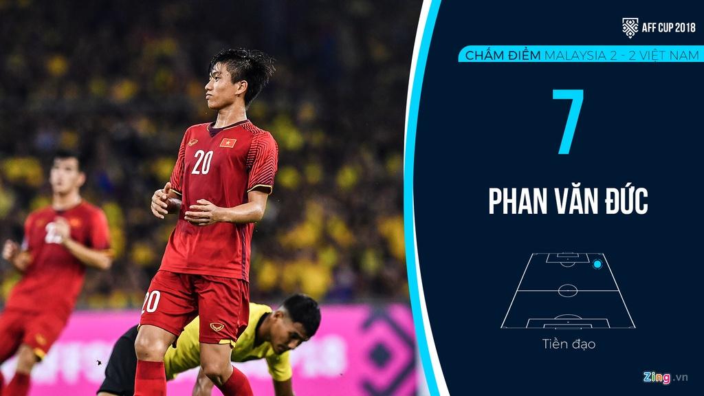 Cham diem Malaysia vs Viet Nam: Duc Chinh kem may hinh anh 9