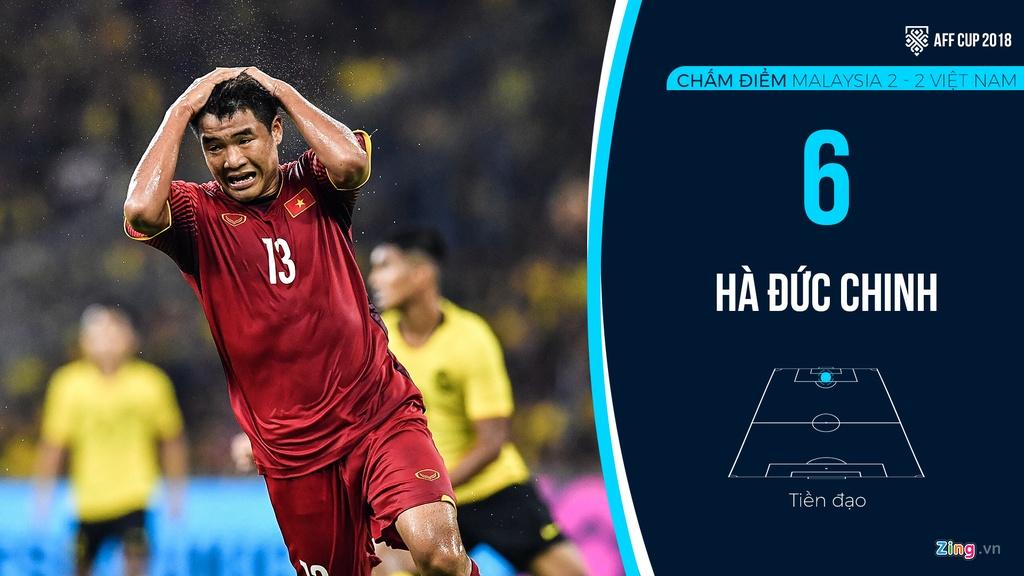Cham diem Malaysia vs Viet Nam: Duc Chinh kem may hinh anh 11