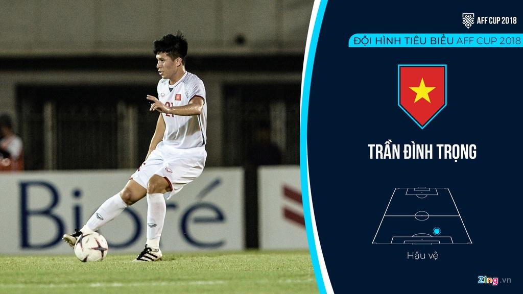 Viet Nam ap dao trong doi hinh tieu bieu AFF Cup 2018 hinh anh 3