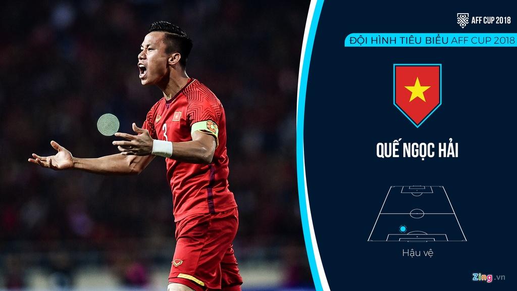 Viet Nam ap dao trong doi hinh tieu bieu AFF Cup 2018 hinh anh 4