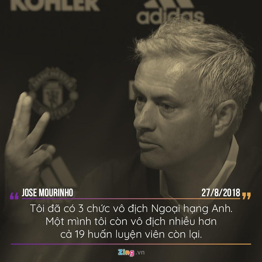 Mourinho va nhung phat bieu dang nho anh 9