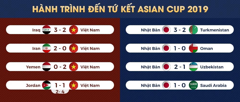 Viet Nam vs Nhat Ban anh 4