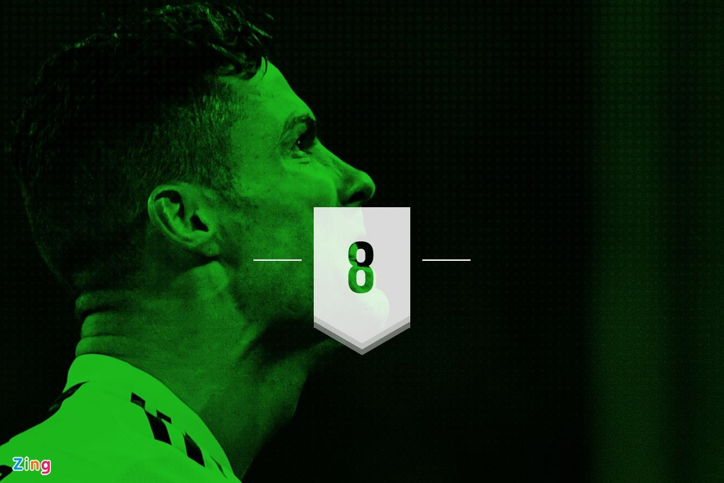 Ronaldo lap ky luc trong tran giup Juventus nguoc dong vao tu ket hinh anh 2