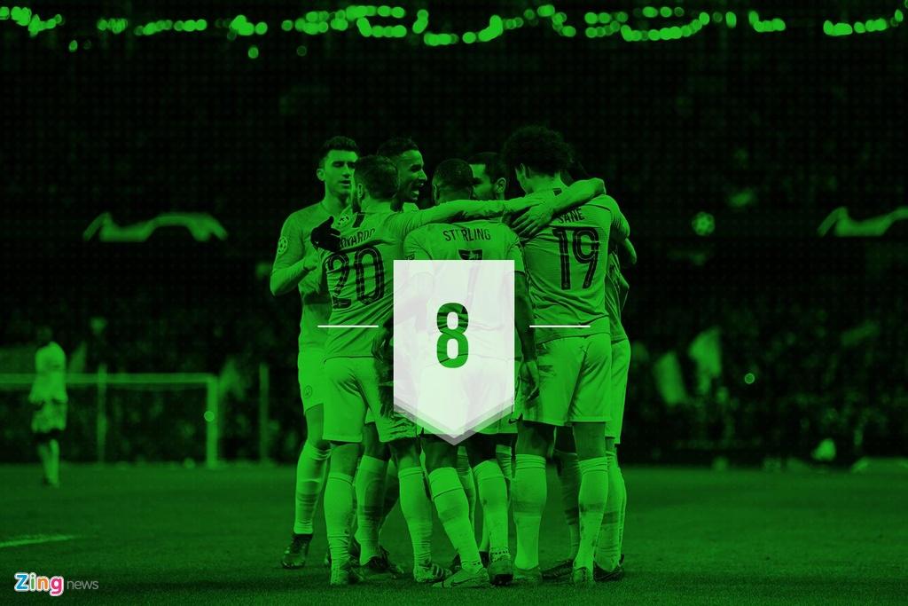 Ronaldo lap ky luc trong tran giup Juventus nguoc dong vao tu ket hinh anh 5
