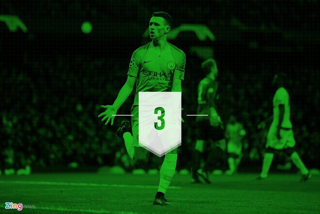 Ronaldo lap ky luc trong tran giup Juventus nguoc dong vao tu ket hinh anh 7