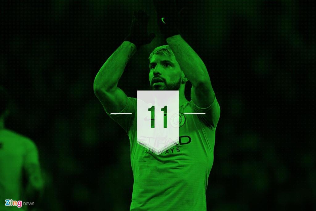 Ronaldo lap ky luc trong tran giup Juventus nguoc dong vao tu ket hinh anh 8