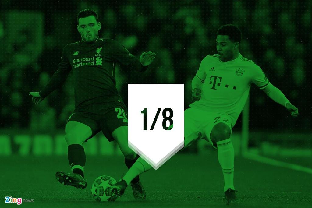 Truoc tran gap Bayern, Liverpool toan thua tren san khach hinh anh 1