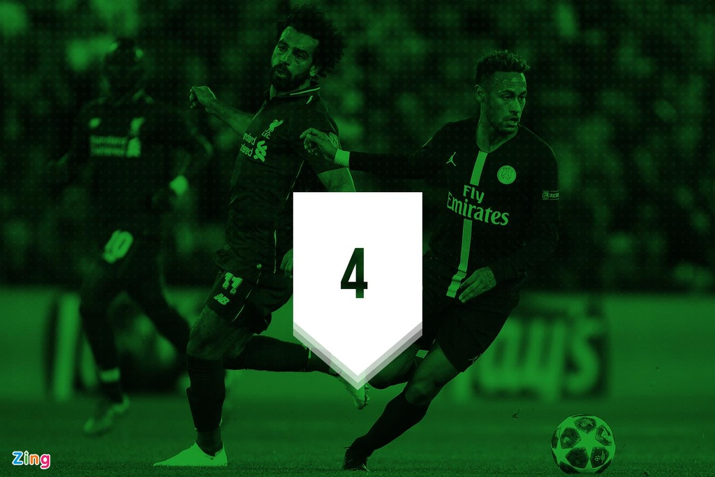 Truoc tran gap Bayern, Liverpool toan thua tren san khach hinh anh 5