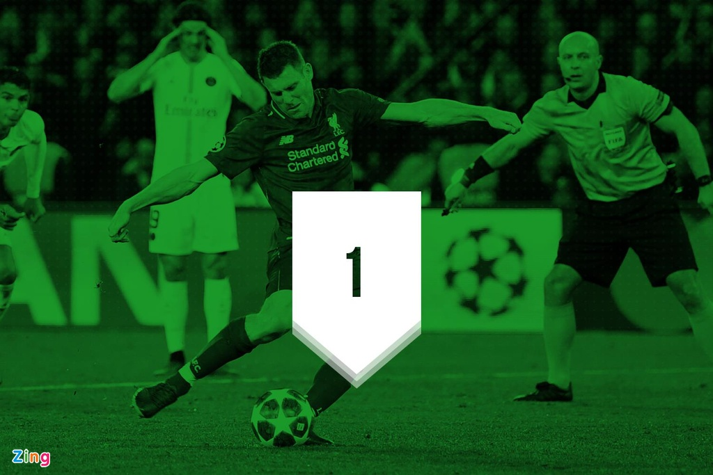 Truoc tran gap Bayern, Liverpool toan thua tren san khach hinh anh 6