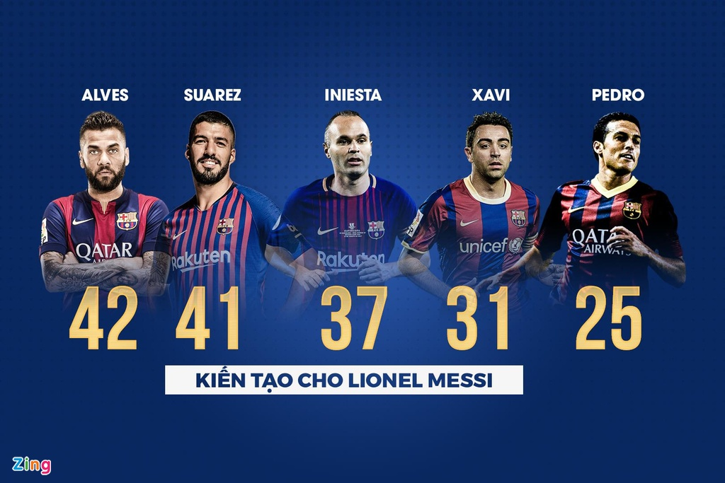 Messi anh 5