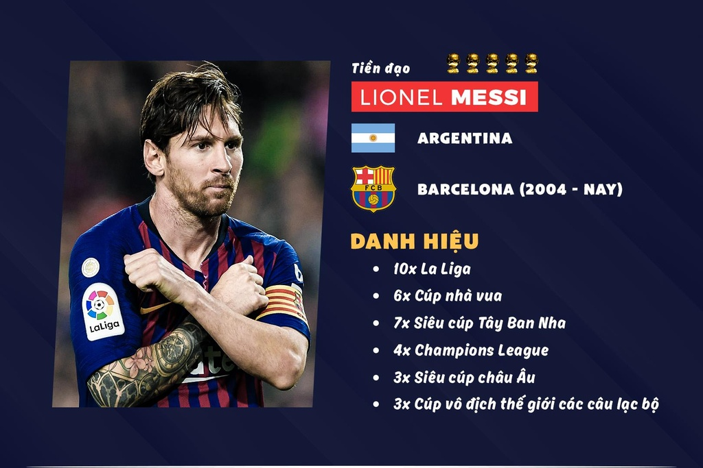 messi anh 10