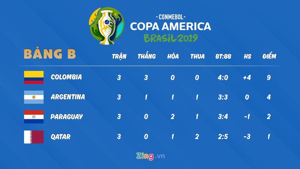 Lich thi dau Copa America: Nhat Ban buoc phai thang Ecuador hinh anh 3