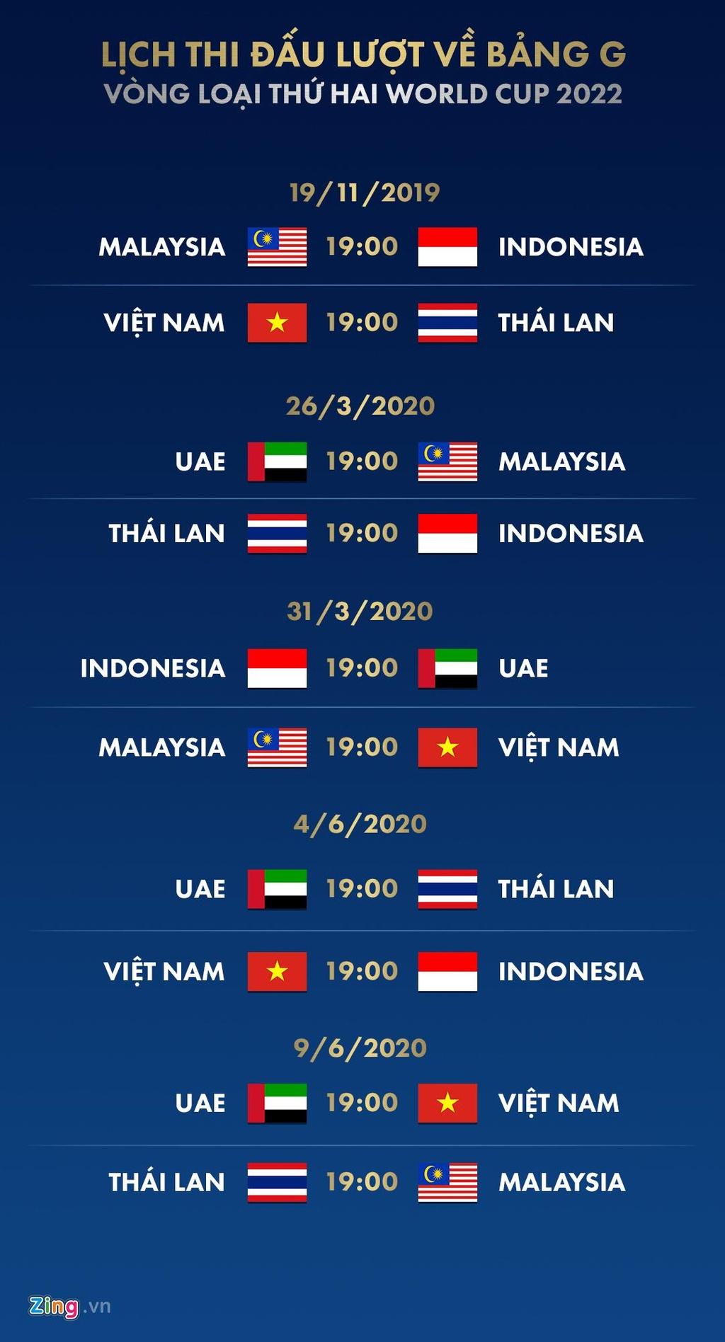 Ket qua vong loai World Cup 2022: Thai Lan vuon len dau bang G hinh anh 3