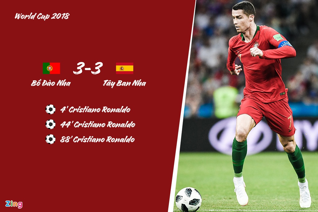 Ronaldo lap hat-trick cho Bo Dao Nha truoc nhung doi nao? hinh anh 6