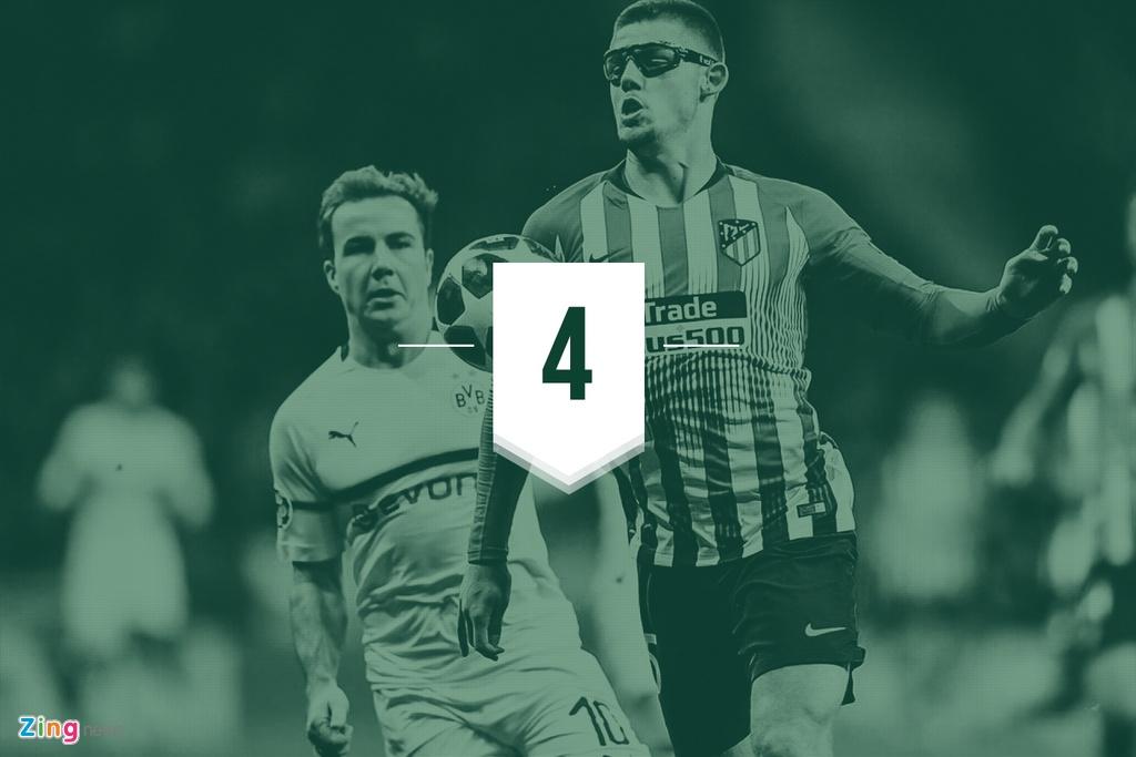 Thong ke dang so cua Messi truoc tran gap Dortmund hinh anh 2