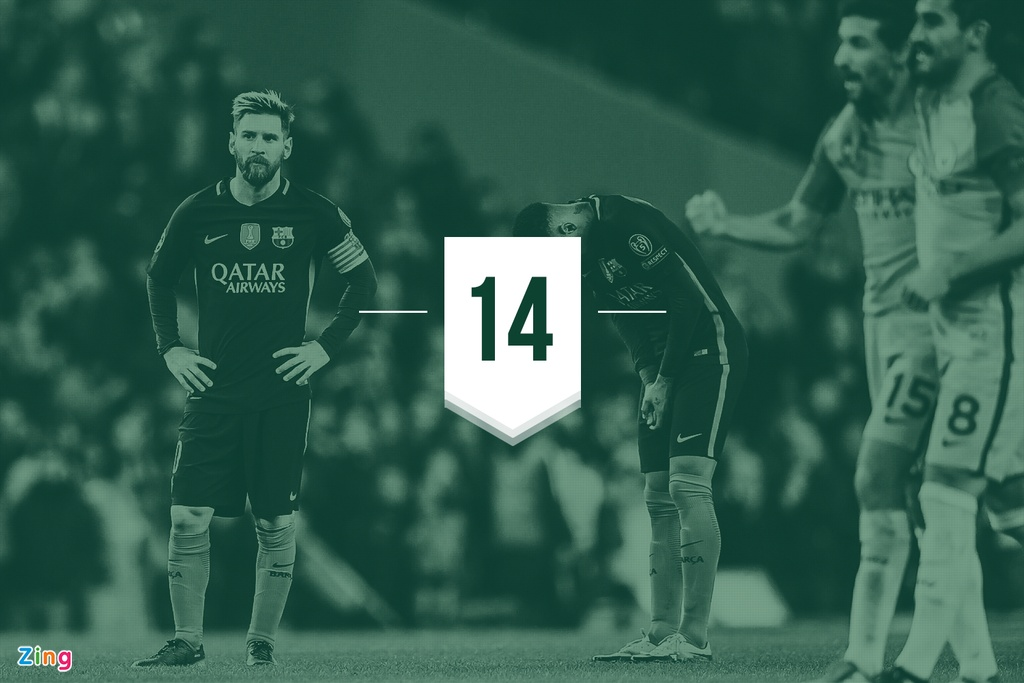 Thong ke dang so cua Messi truoc tran gap Dortmund hinh anh 3