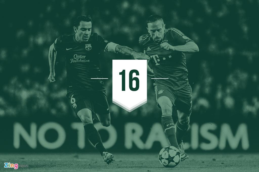 Thong ke dang so cua Messi truoc tran gap Dortmund hinh anh 4