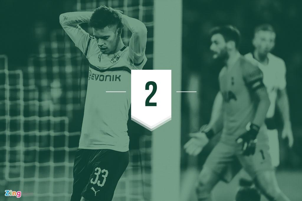 Thong ke dang so cua Messi truoc tran gap Dortmund hinh anh 5